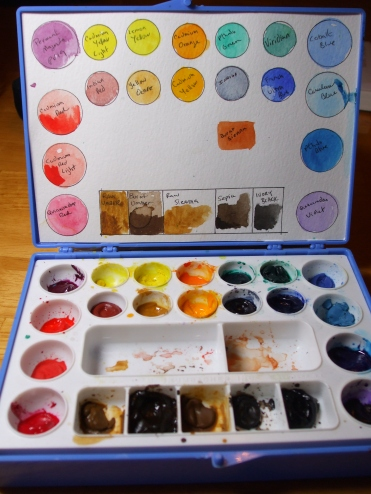 Grumbacher Paint Box